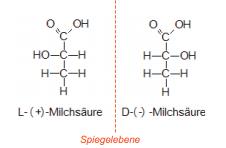 chemische Struktur links und rechtsdrehende Milchsäure